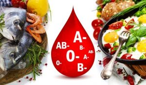sangue o dieta ortomolecolare positiva